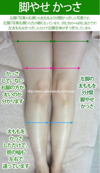 かっさの脚痩せ効果