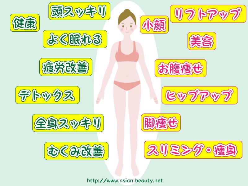 かっさの美容健康効果