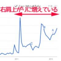 かっさの人気