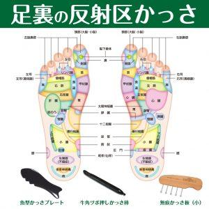 足裏のかっさは反射区の刺激がおすすめ
